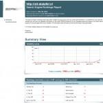 Zit-Statafel.nl Sterke Stijging Algemene Vindbaarheid in Google.nl