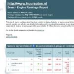 HuurAutos.nl Stijging Google Rankings