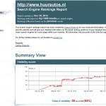 Huurautos.nl Algemene Vindbaarheid in Zoekmachine Google.nl