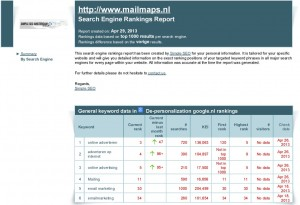 mailmaps-top-3-positie-in-google-online-adverteren